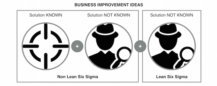 lss-improvement-strategy-003